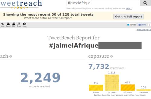 Article : Le Hashtag qui a déchaîné les passions pour l'Afrique sur Twitter !