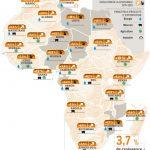 L'Afrique est le continent de demain : et après ?
