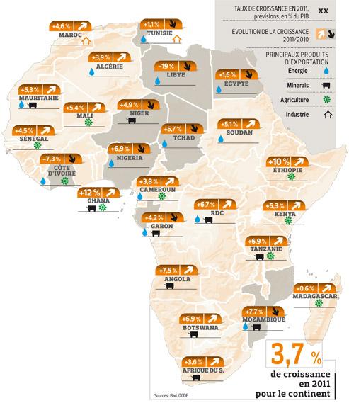 http://www.lefigaro.fr/conjoncture/2011/06/06/04016-20110606ARTFIG00811-l-afrique-subsaharienne-continue-de-croitre.php
